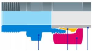 etancheite hydraulique externe statique ou dynamique