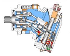 moteur hydraulique rapide