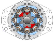 moteur hydraulique lent