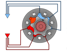 moteur hydraulique semi rapide