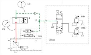 Montage pompe LS