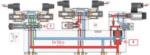 vales sur bloc foré hydraulique