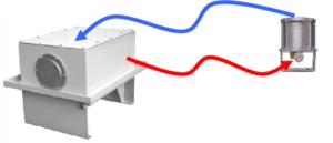 filtration hydraulique parallèle, ou dérivation / dialyse