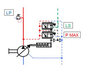 réglages pompes à cylindrée variable avec régulation P MAX et LoadSensing