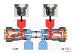 norme connectique hydraulique