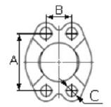 SAE 3000– ISO6162-1