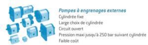 pompe hydraulique a engrenage externe