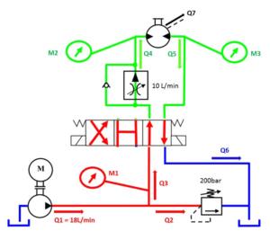 lecture schéma hydraulique