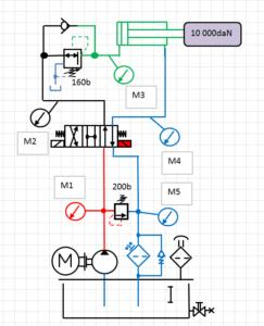 détermination de la pression en fonction parallèle : schéma hydraulique