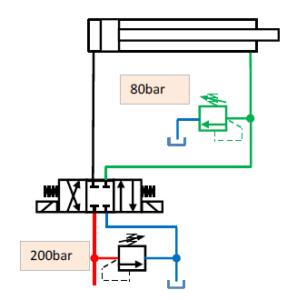 schéma fonctionnement limiteur de pression