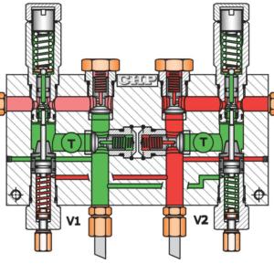 valve cartouche à visser et bloc foré