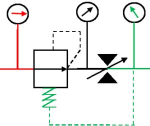 fonction de débit principe pré compensé