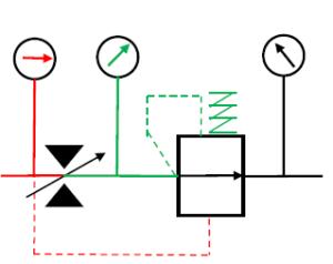 fonction de débit principe post compensé