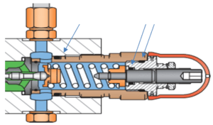 etancheite hydraulique entre piece statique