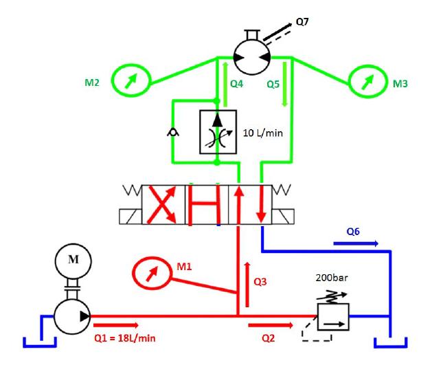 schéma hydraulique : commande d'une fonction parallèle