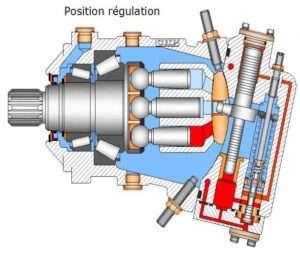 variation de cylindrée des moteurs rapides