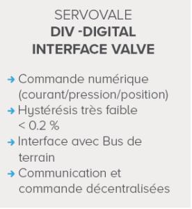servovalve : div-digital