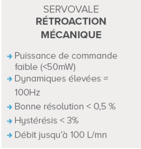 servovalve : rétroaction mécanique
