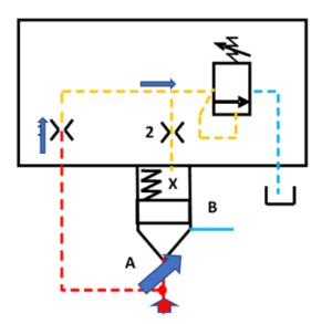 schéma 2 : limiteur de pression