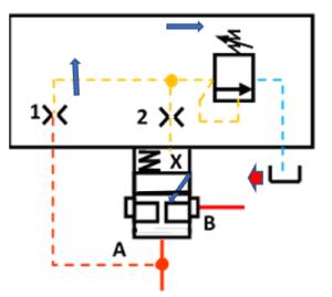 schéma 2 : réducteur de pression